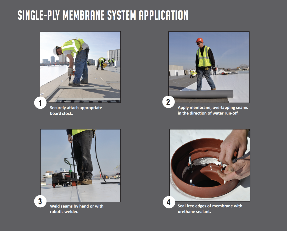 Single Ply Heartland Roof Solutions